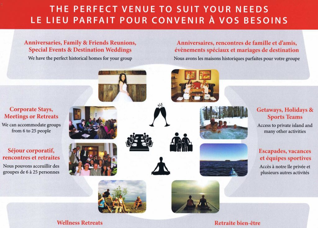 Presidents' Suites marketing strategy with key markets / Stratégie de marketing des Suites des Présidents
